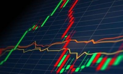 BSE Sensex rose over 400 points